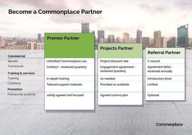 Commonplace-partner-programme-1.jpg