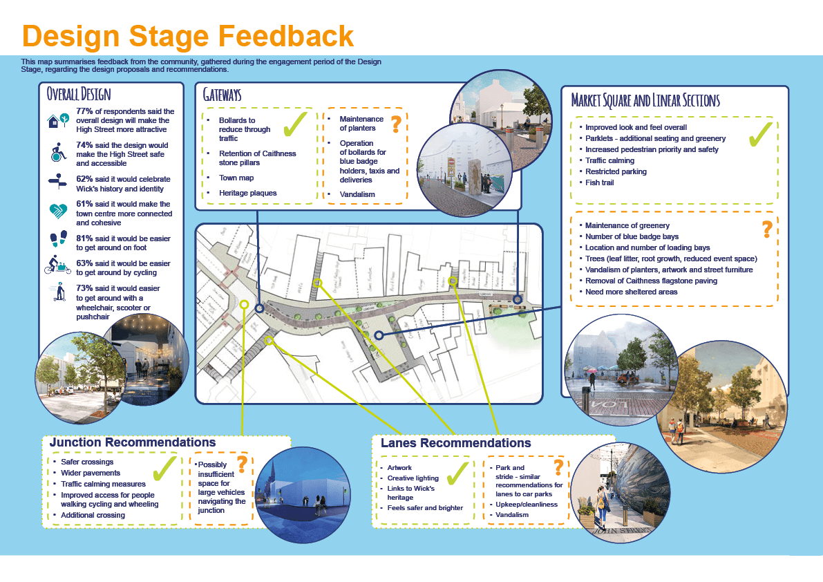 Design Stage Feedback