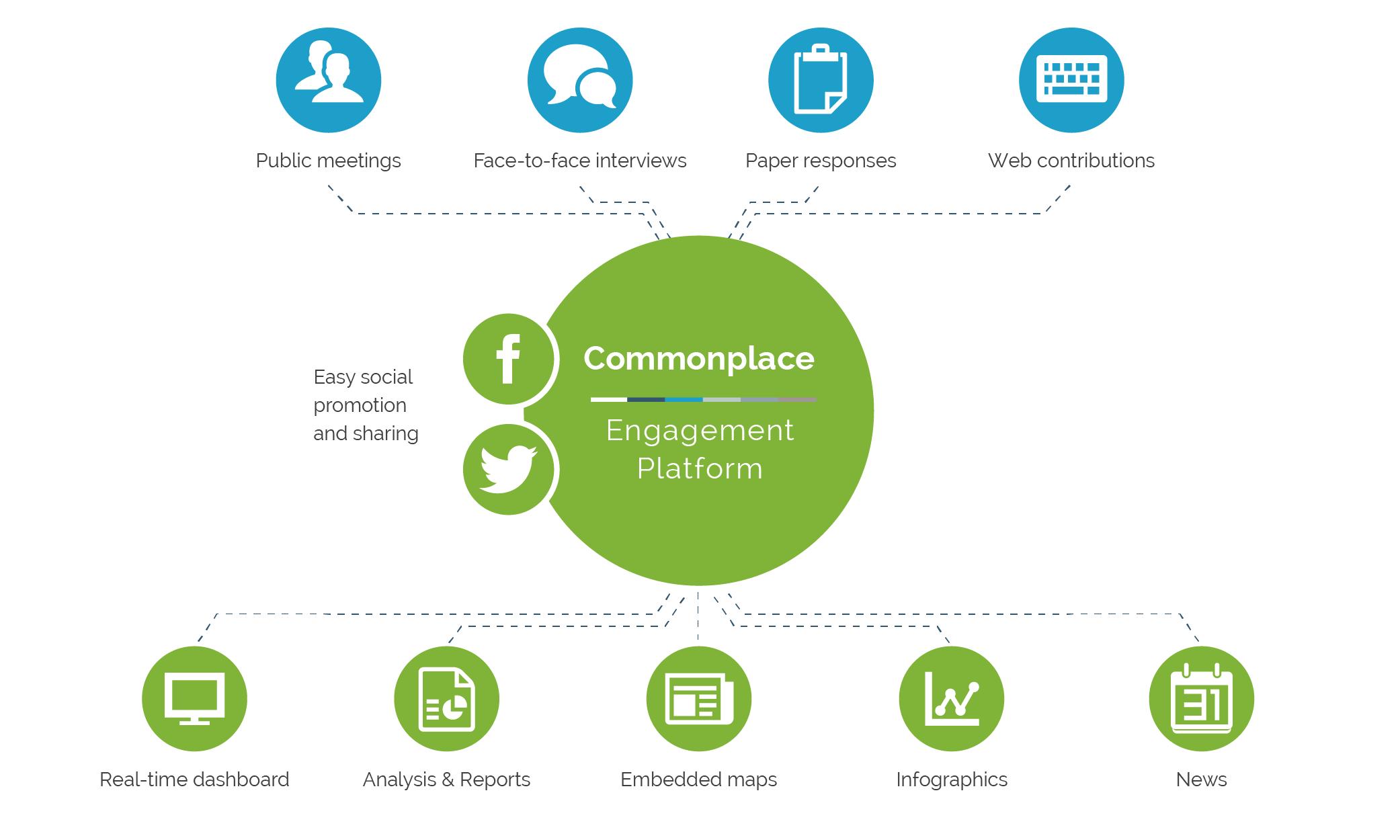 engagement-platform.png
