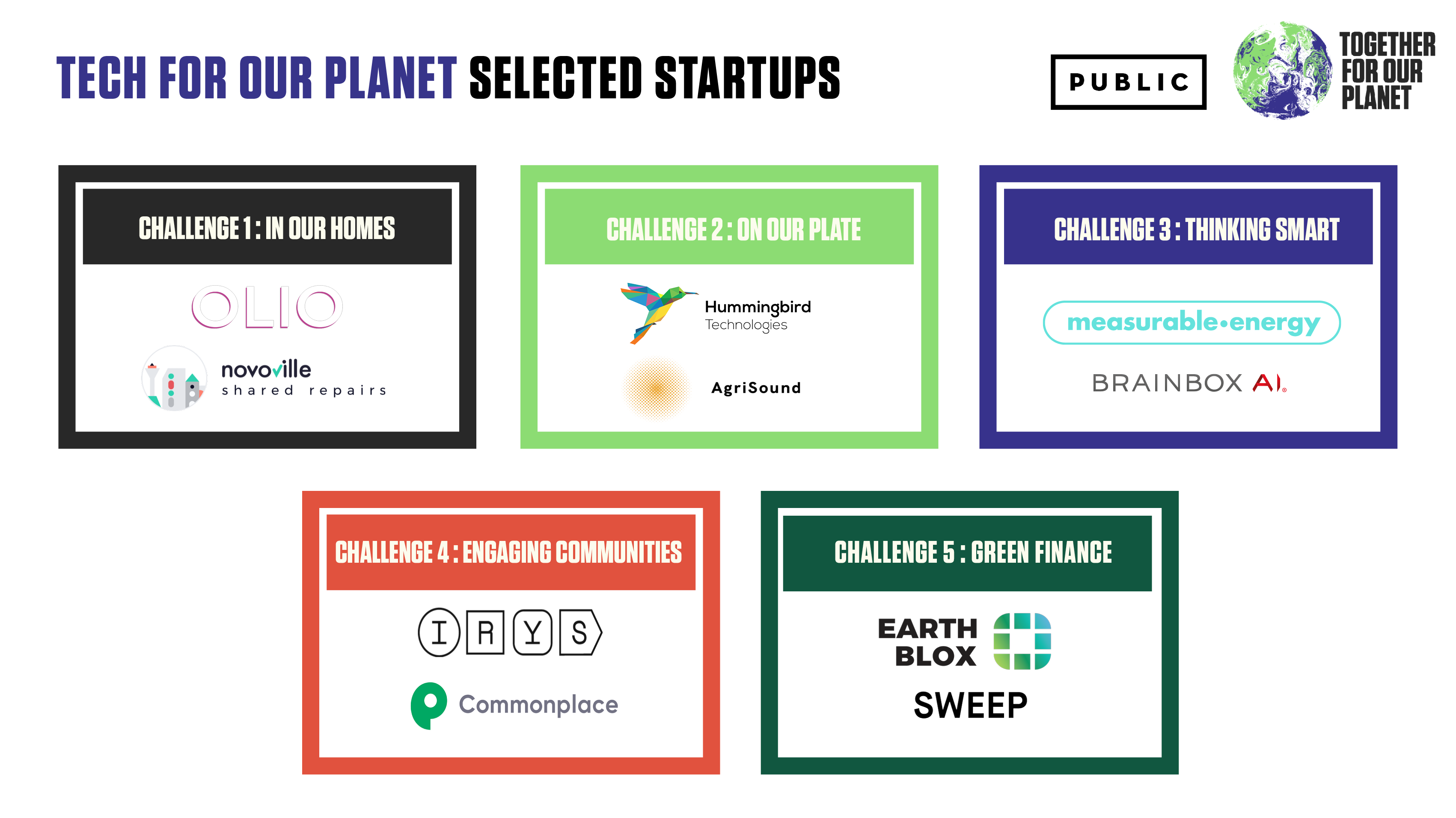 Tech for our Planet Startups
